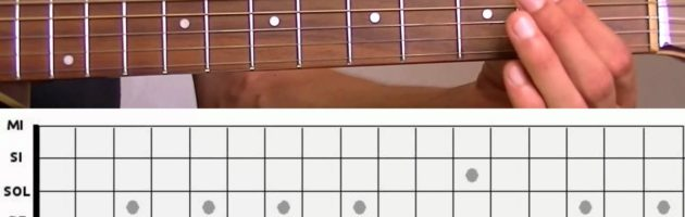 3 bonnes raisons pour apprendre la guitare